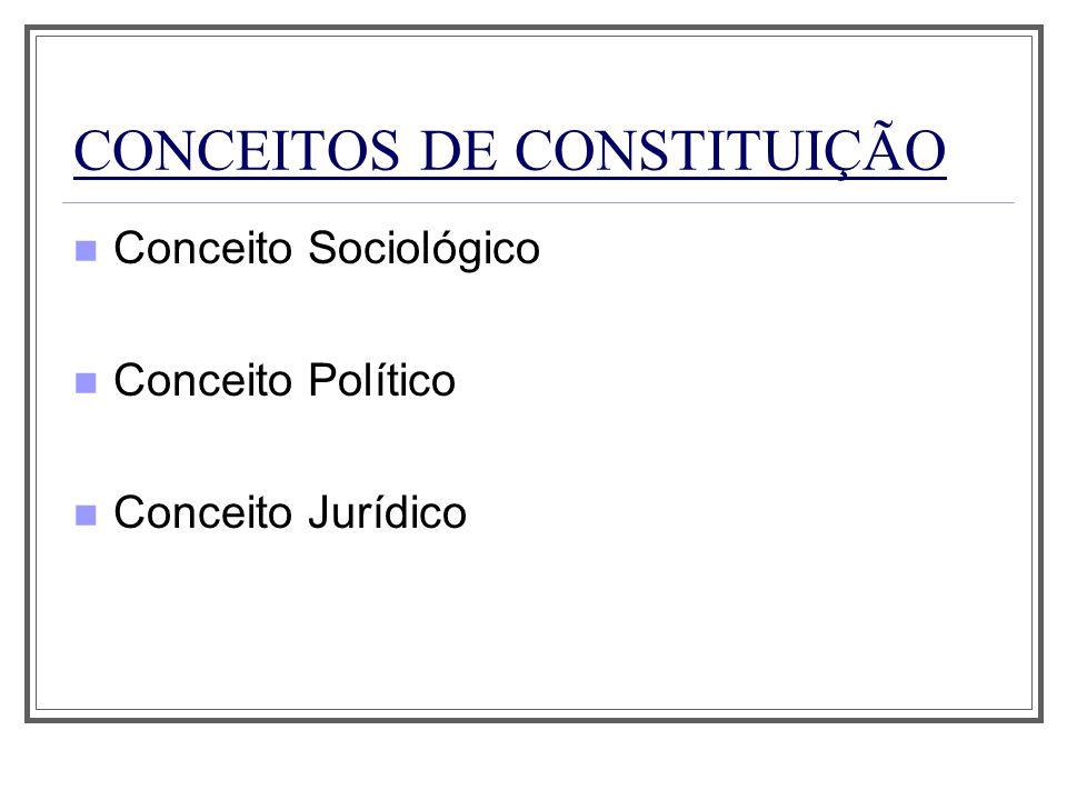 CONCEITOS DE CONSTITUIÇÃO