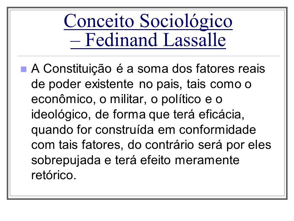 Conceito Sociológico – Fedinand Lassalle