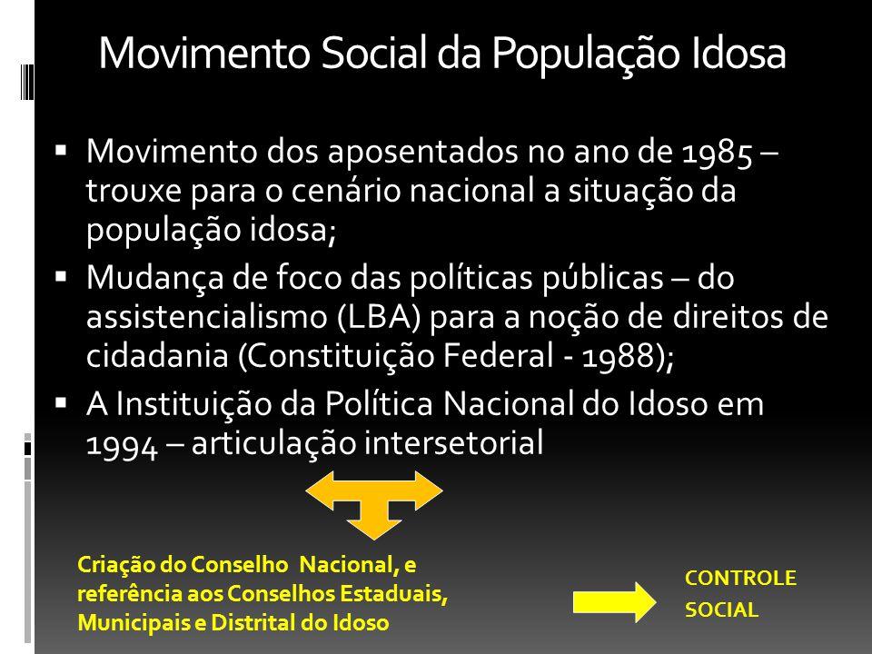 Movimento Social da População Idosa