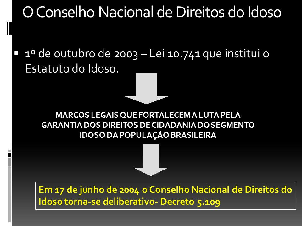 O Conselho Nacional de Direitos do Idoso