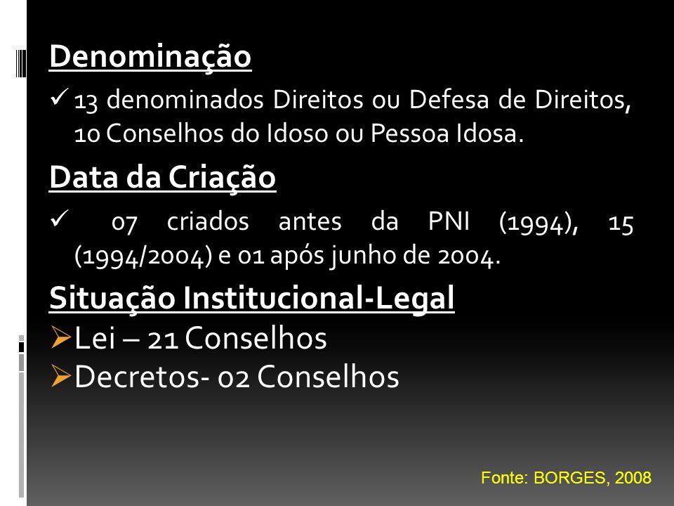 Situação Institucional-Legal Lei – 21 Conselhos Decretos- 02 Conselhos