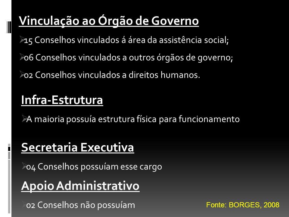 Vinculação ao Órgão de Governo