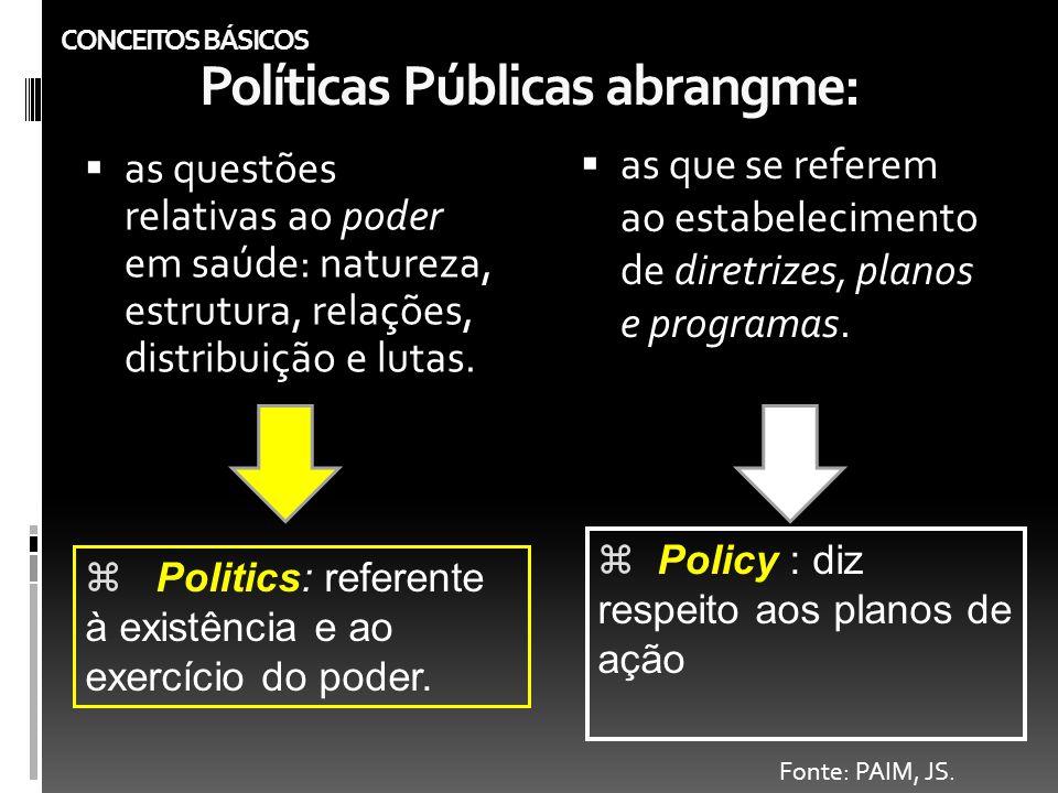 Políticas Públicas abrangme: