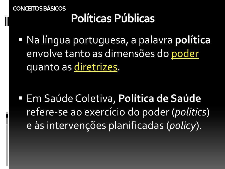 CONCEITOS BÁSICOS Políticas Públicas. Na língua portuguesa, a palavra política envolve tanto as dimensões do poder quanto as diretrizes.