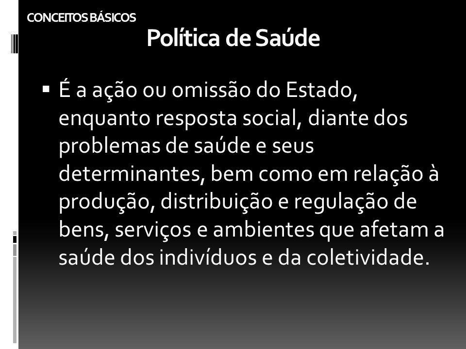 CONCEITOS BÁSICOS Política de Saúde.