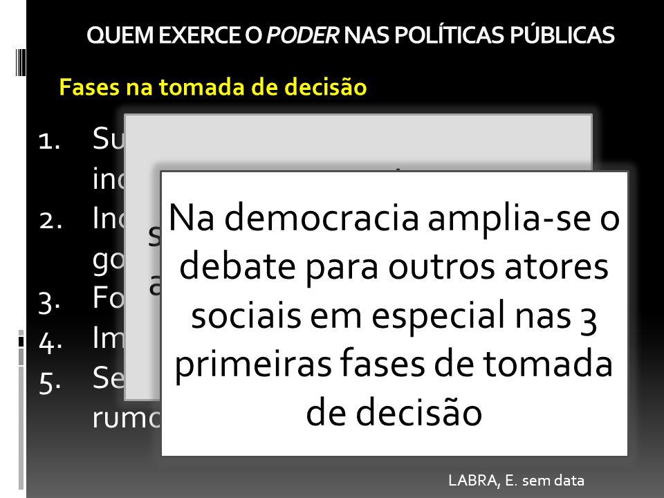 QUEM EXERCE O PODER NAS POLÍTICAS PÚBLICAS