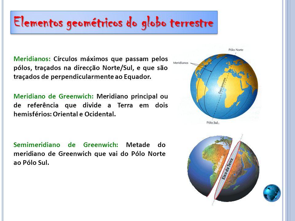 Elementos geométricos do globo terrestre