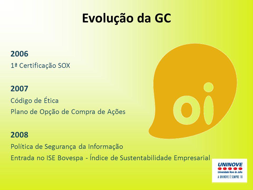 Evolução da GC 2006 2007 2008 1ª Certificação SOX Código de Ética