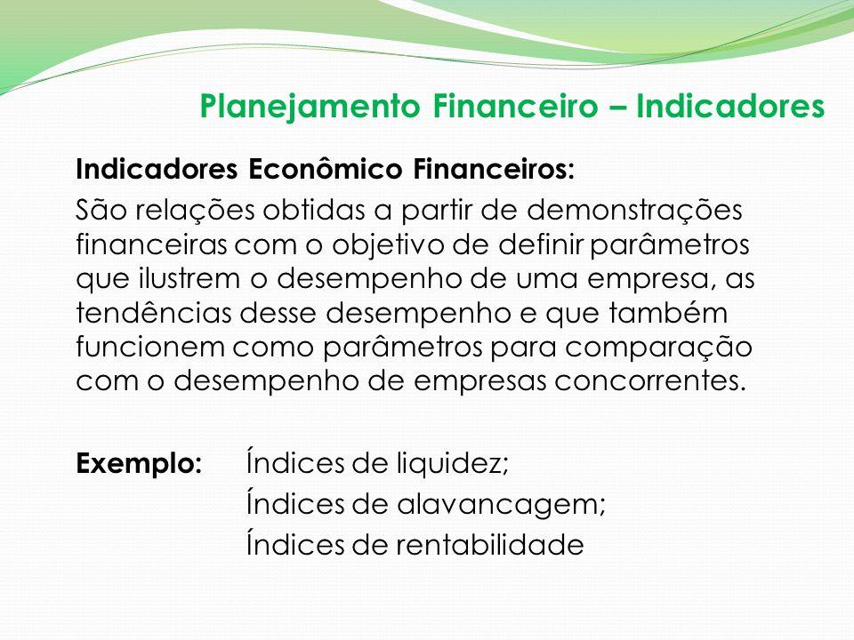 Planejamento Financeiro – Indicadores
