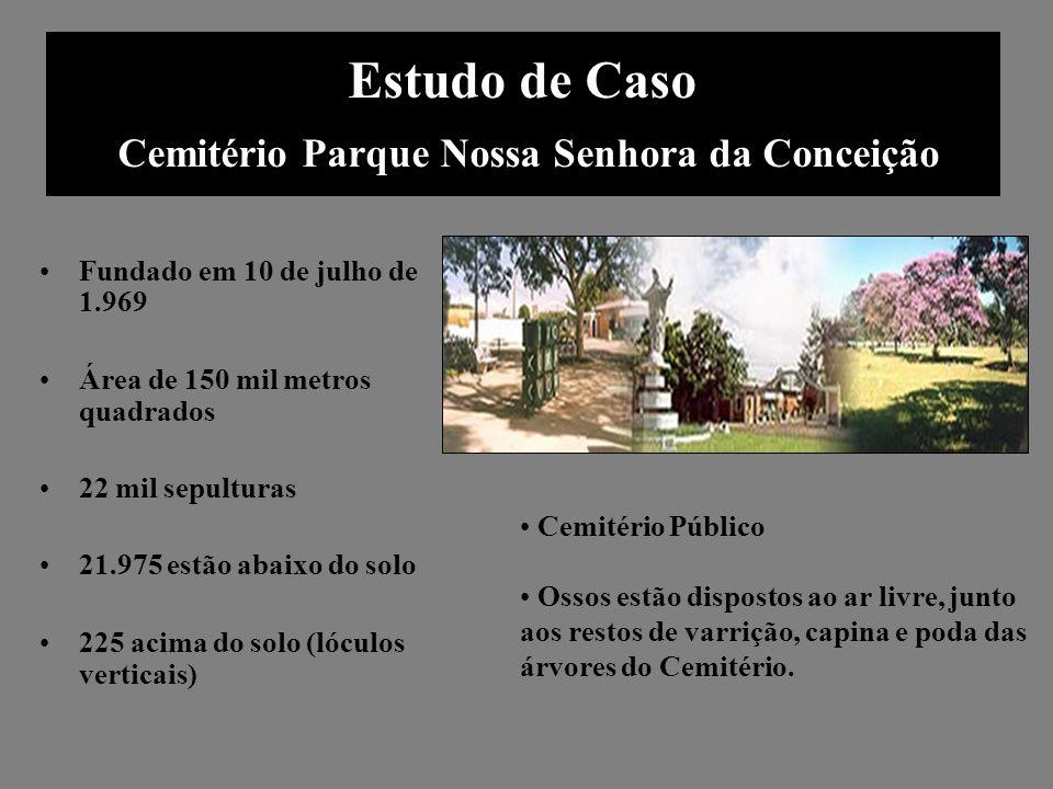 Estudo de Caso Cemitério Parque Nossa Senhora da Conceição
