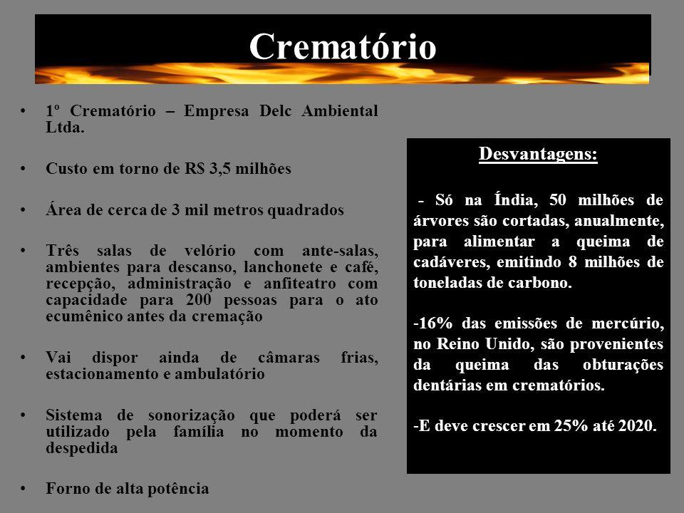 Crematório Desvantagens: