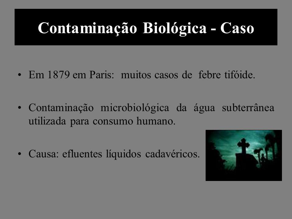 Contaminação Biológica - Caso