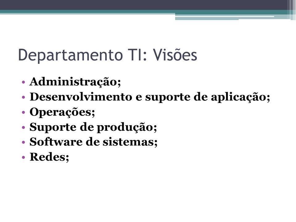 Departamento TI: Visões