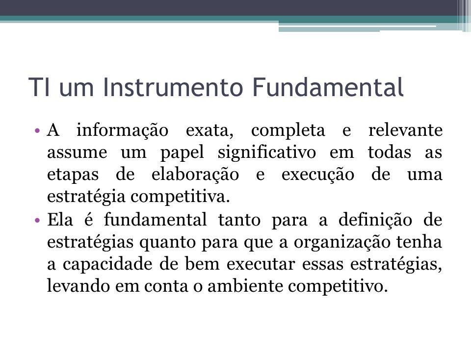 TI um Instrumento Fundamental