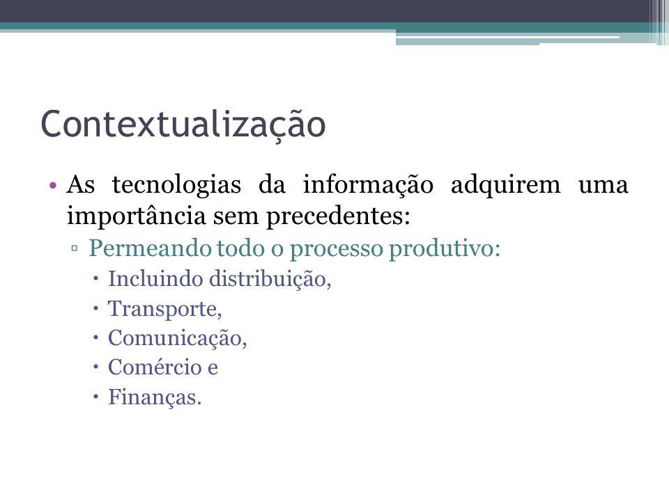 Contextualização As tecnologias da informação adquirem uma importância sem precedentes: Permeando todo o processo produtivo: