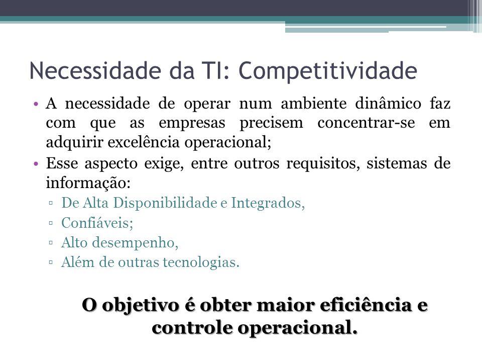 Necessidade da TI: Competitividade