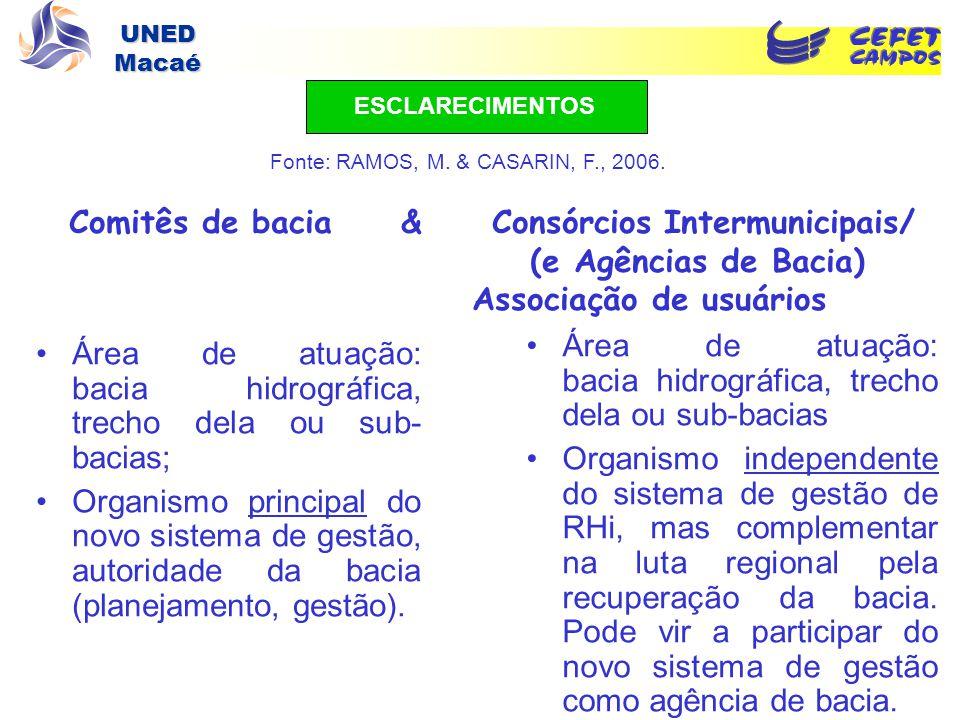 Área de atuação: bacia hidrográfica, trecho dela ou sub-bacias