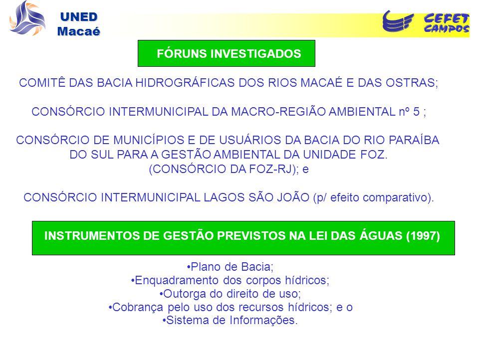 INSTRUMENTOS DE GESTÃO PREVISTOS NA LEI DAS ÁGUAS (1997)
