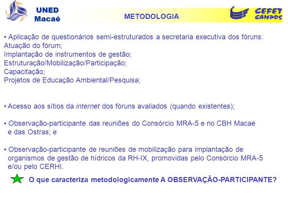 METODOLOGIA Aplicação de questionários semi-estruturados a secretaria executiva dos fóruns: Atuação do fórum;