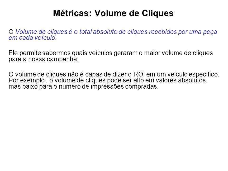 Métricas: Volume de Cliques