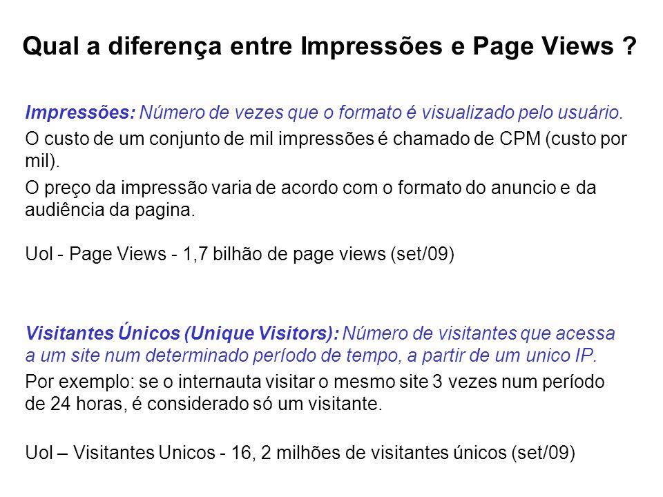 Qual a diferença entre Impressões e Page Views