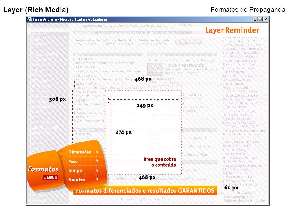 Layer (Rich Media) Formatos de Propaganda