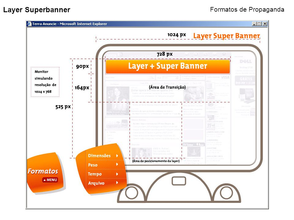 Layer Superbanner Formatos de Propaganda