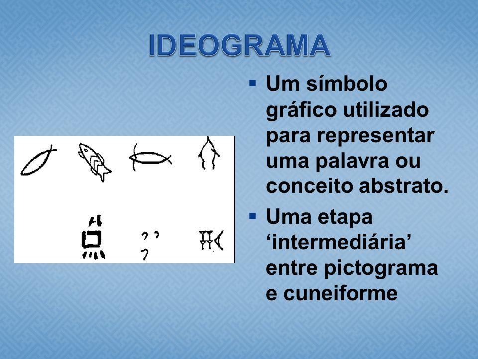 IDEOGRAMA Um símbolo gráfico utilizado para representar uma palavra ou conceito abstrato.