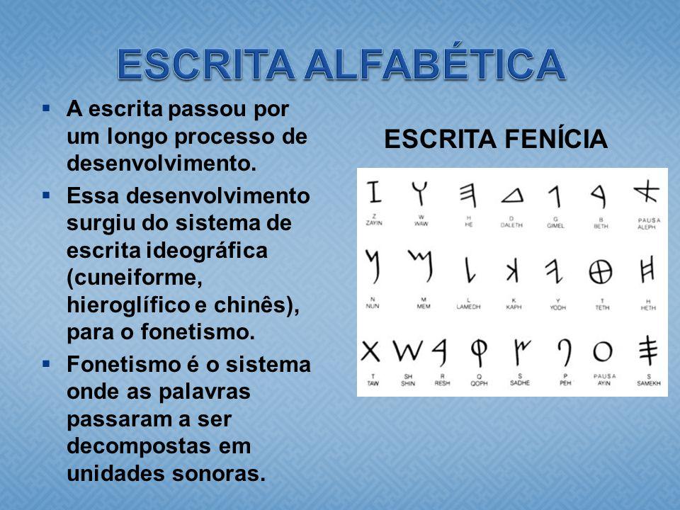 ESCRITA ALFABÉTICA ESCRITA FENÍCIA