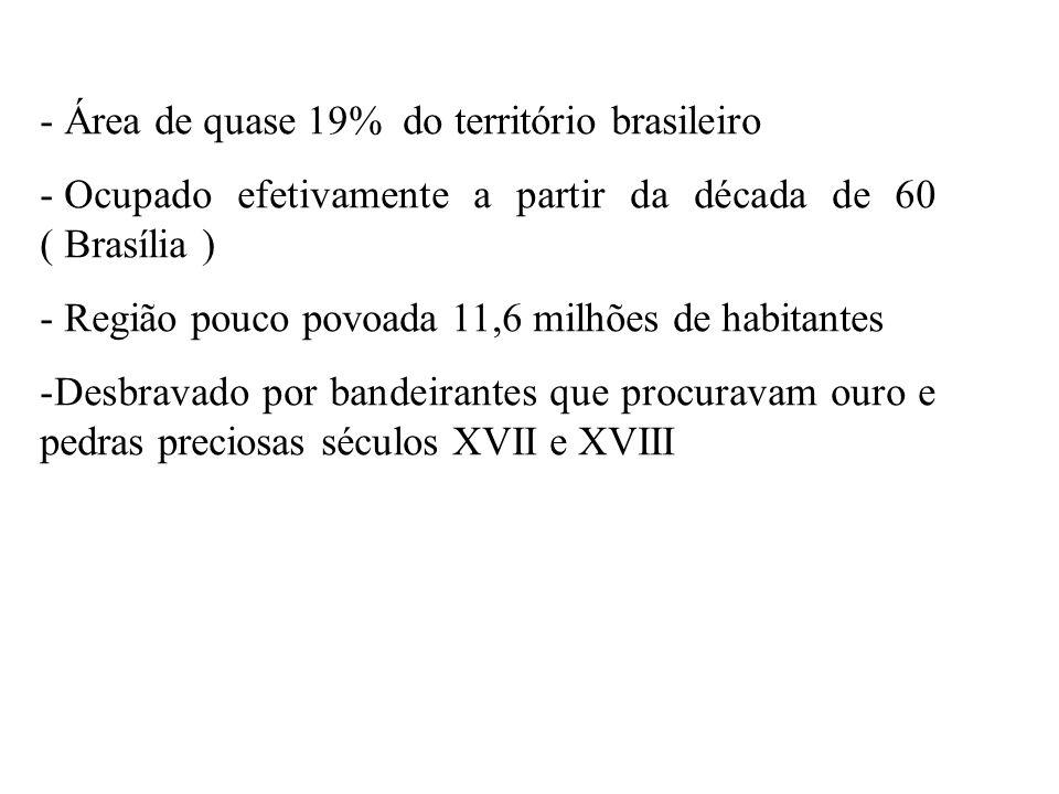 - Área de quase 19% do território brasileiro