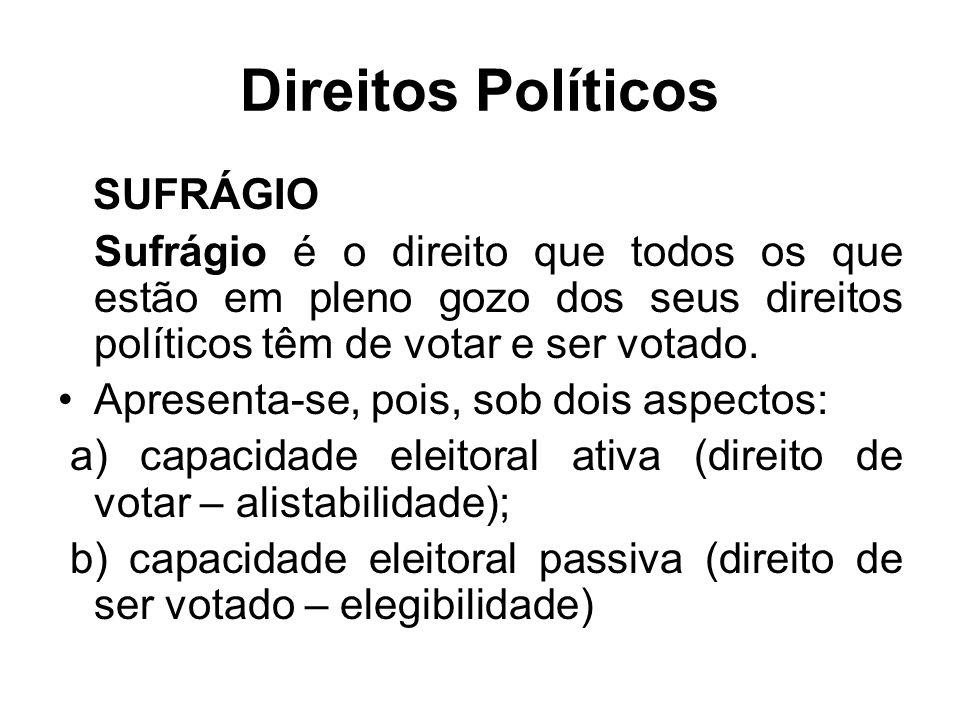 Direitos Políticos SUFRÁGIO