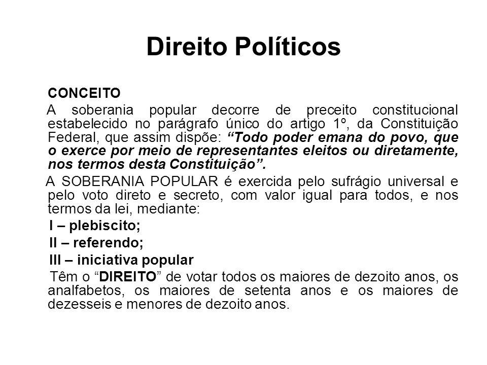 Direito Políticos CONCEITO.