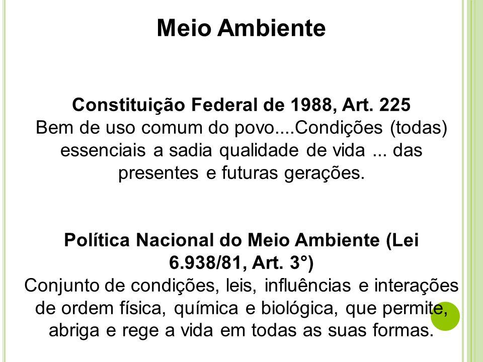 Meio Ambiente Constituição Federal de 1988, Art. 225