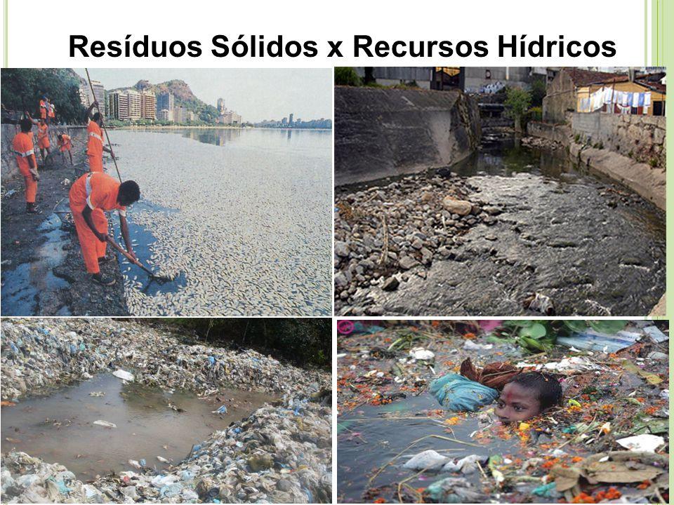 Resíduos Sólidos x Recursos Hídricos