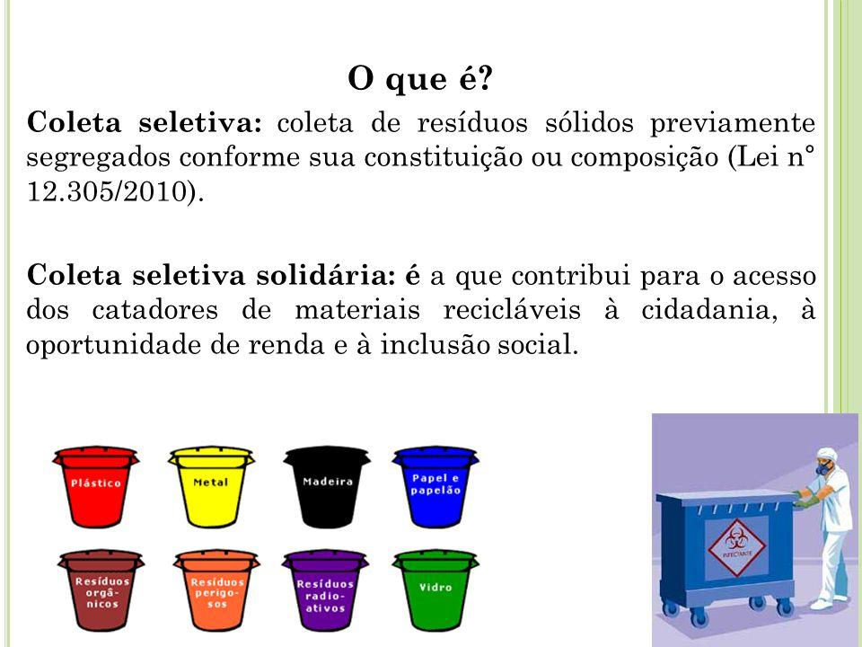 O que é Coleta seletiva: coleta de resíduos sólidos previamente segregados conforme sua constituição ou composição (Lei n° 12.305/2010).