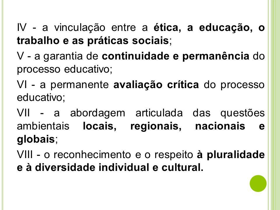 IV - a vinculação entre a ética, a educação, o trabalho e as práticas sociais; V - a garantia de continuidade e permanência do processo educativo; VI - a permanente avaliação crítica do processo educativo; VII - a abordagem articulada das questões ambientais locais, regionais, nacionais e globais; VIII - o reconhecimento e o respeito à pluralidade e à diversidade individual e cultural.