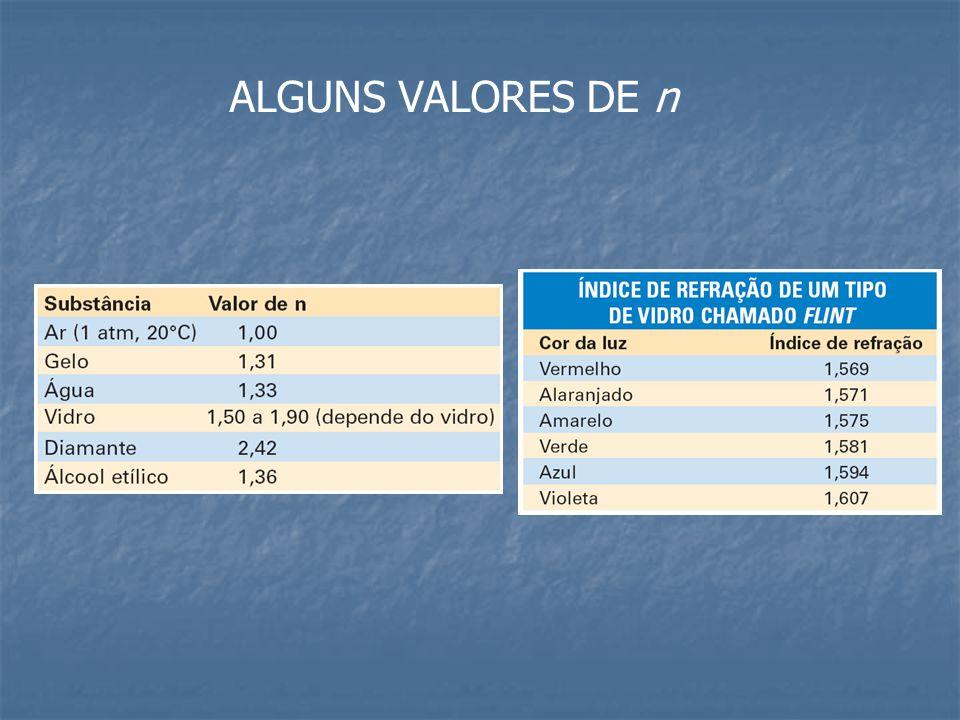ALGUNS VALORES DE n