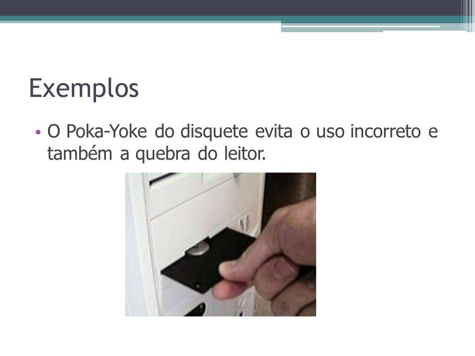 Exemplos O Poka-Yoke do disquete evita o uso incorreto e também a quebra do leitor.