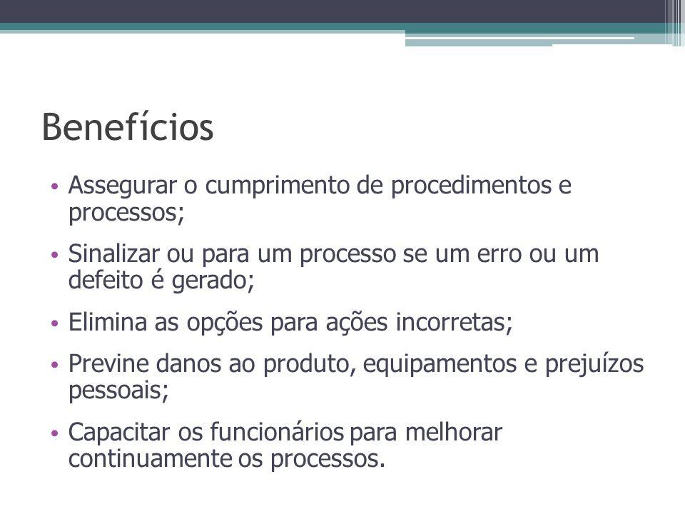 Benefícios Assegurar o cumprimento de procedimentos e processos;