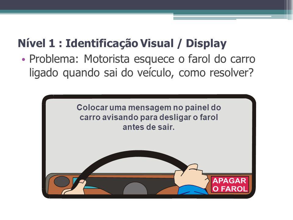 Nível 1 : Identificação Visual / Display