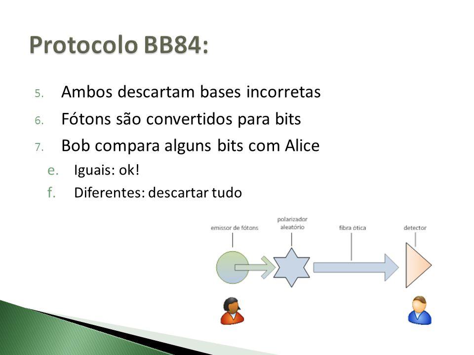 Protocolo BB84: Ambos descartam bases incorretas