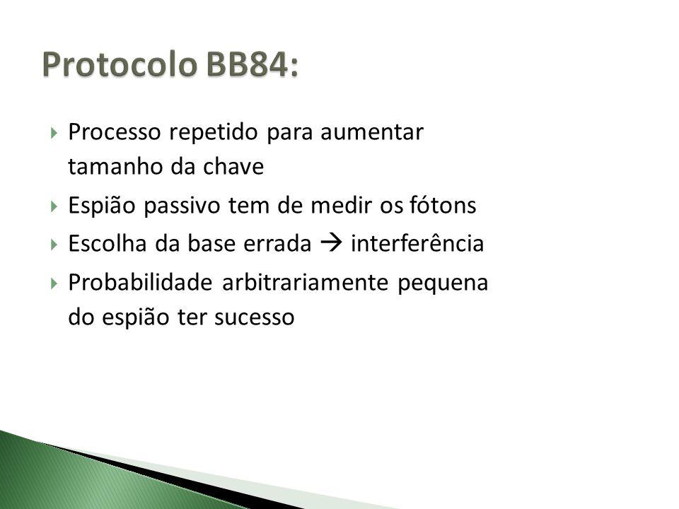 Protocolo BB84: Processo repetido para aumentar tamanho da chave