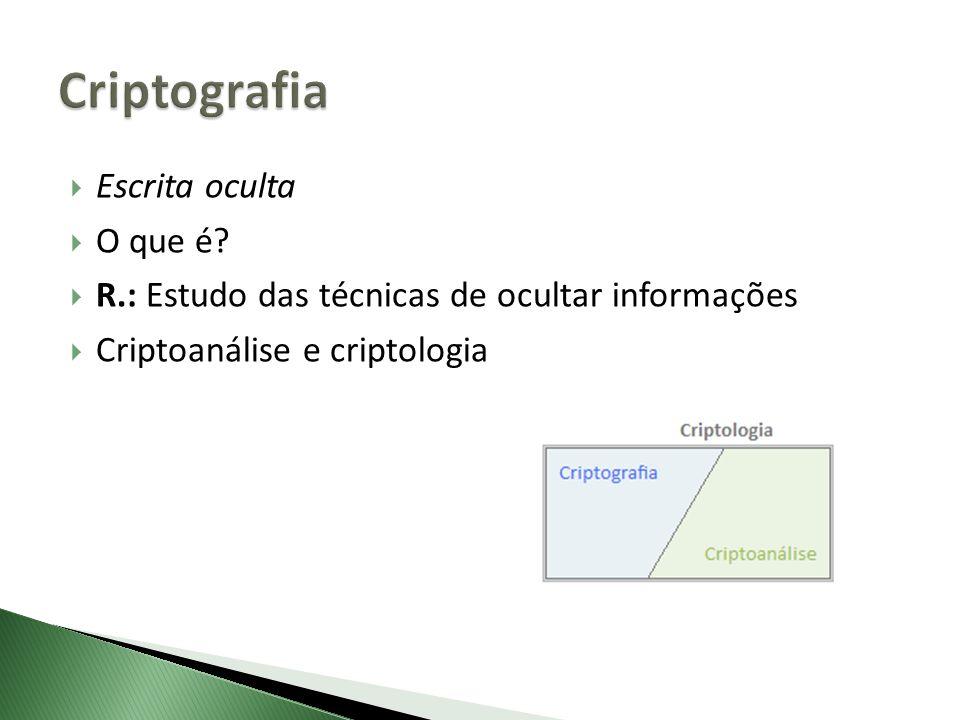 Criptografia Escrita oculta O que é