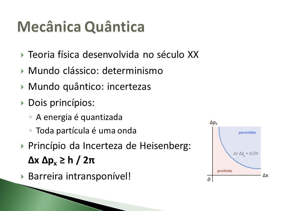 Mecânica Quântica Teoria física desenvolvida no século XX