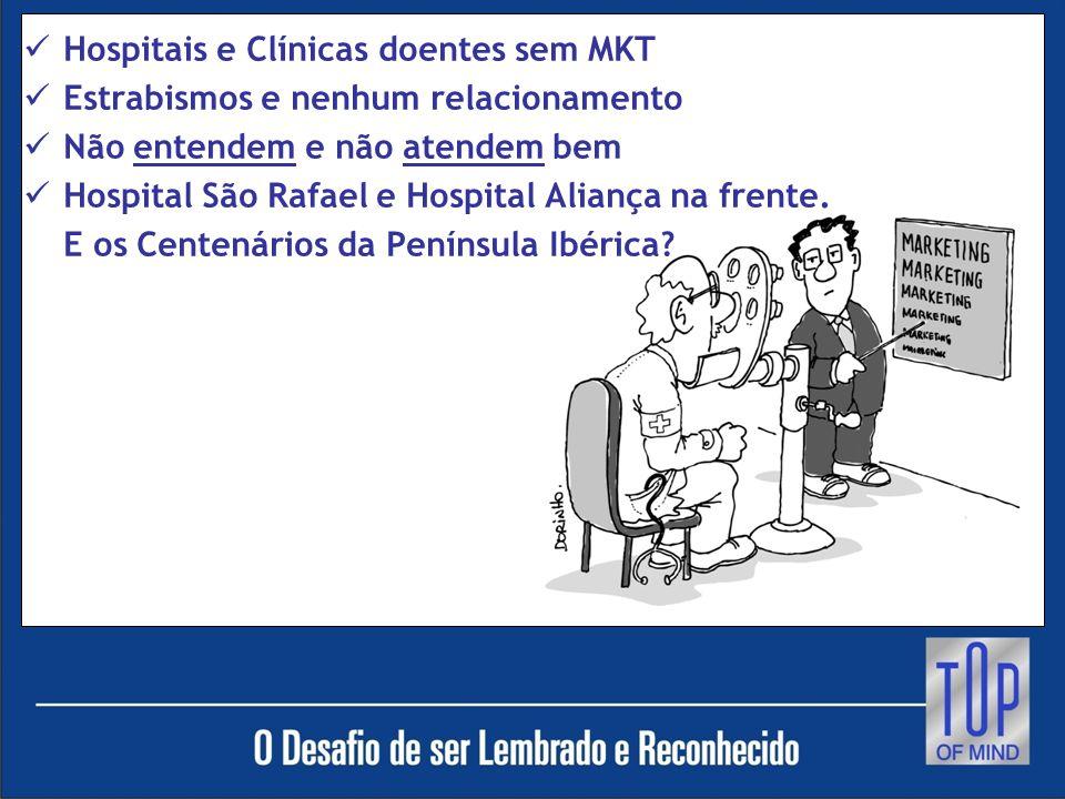 Hospitais e Clínicas doentes sem MKT