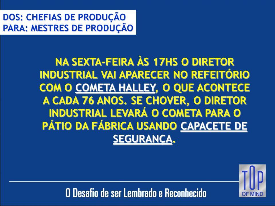 DOS: CHEFIAS DE PRODUÇÃO