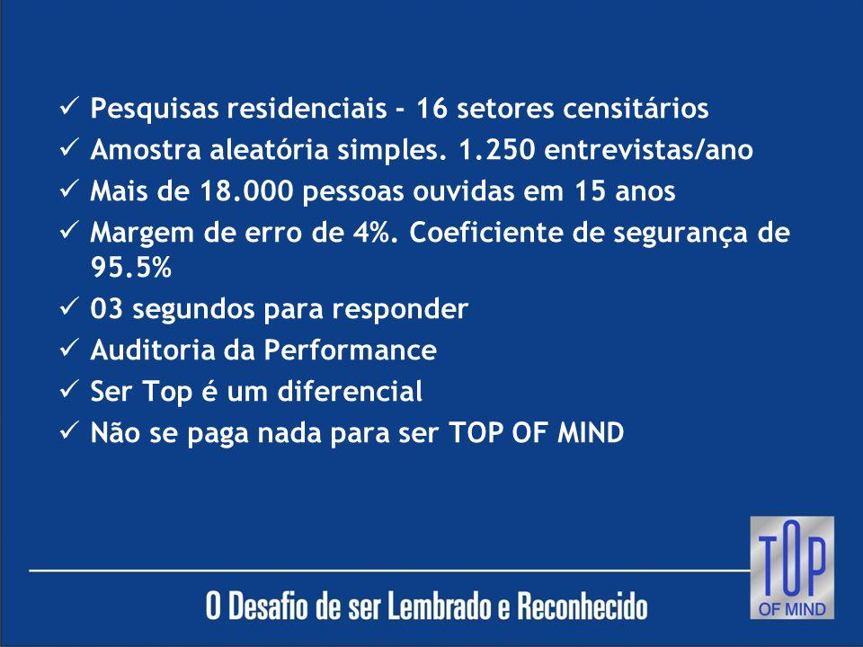 Pesquisas residenciais - 16 setores censitários