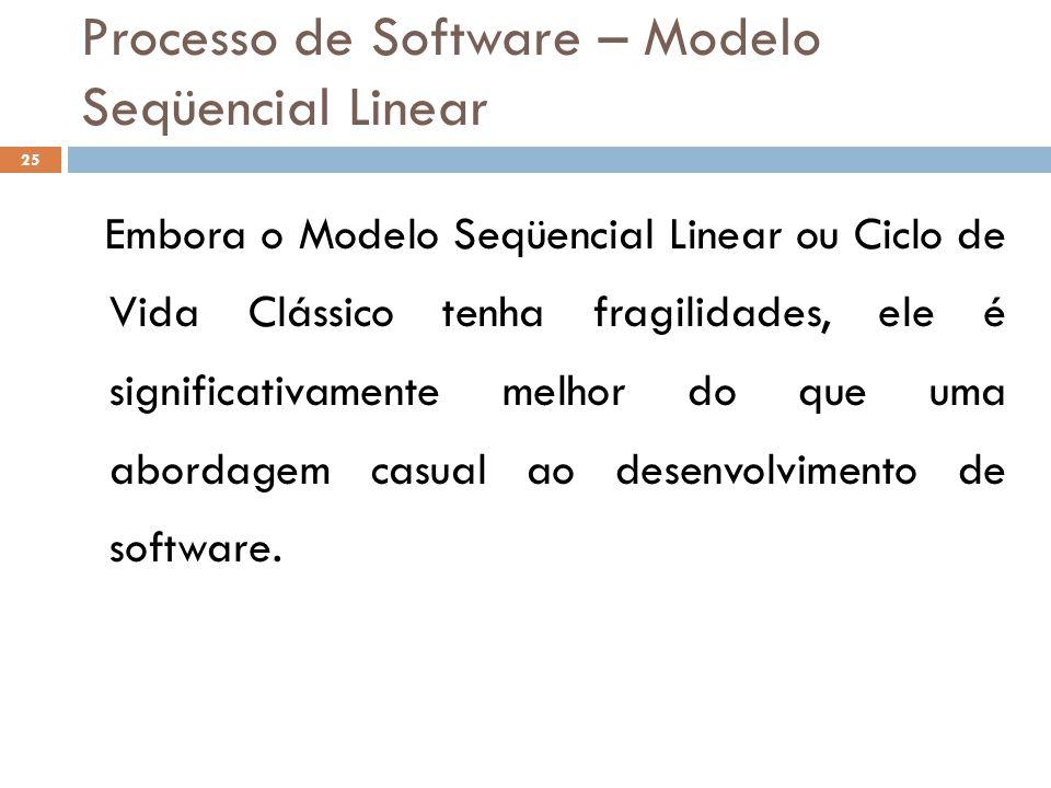 Processo de Software – Modelo Seqüencial Linear