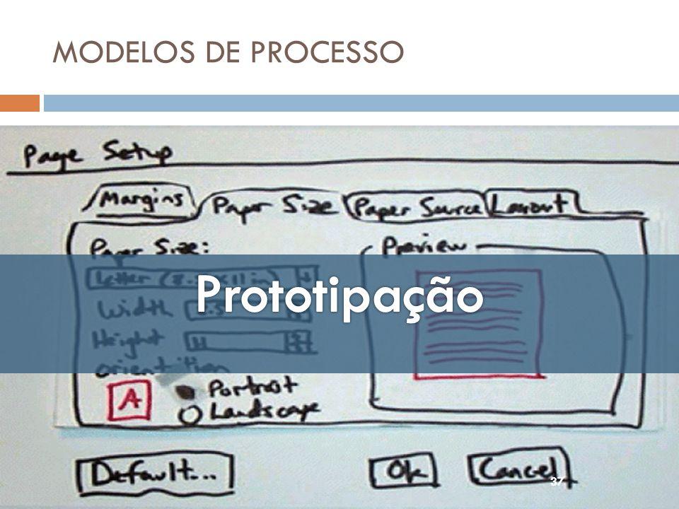MODELOS DE PROCESSO Prototipação