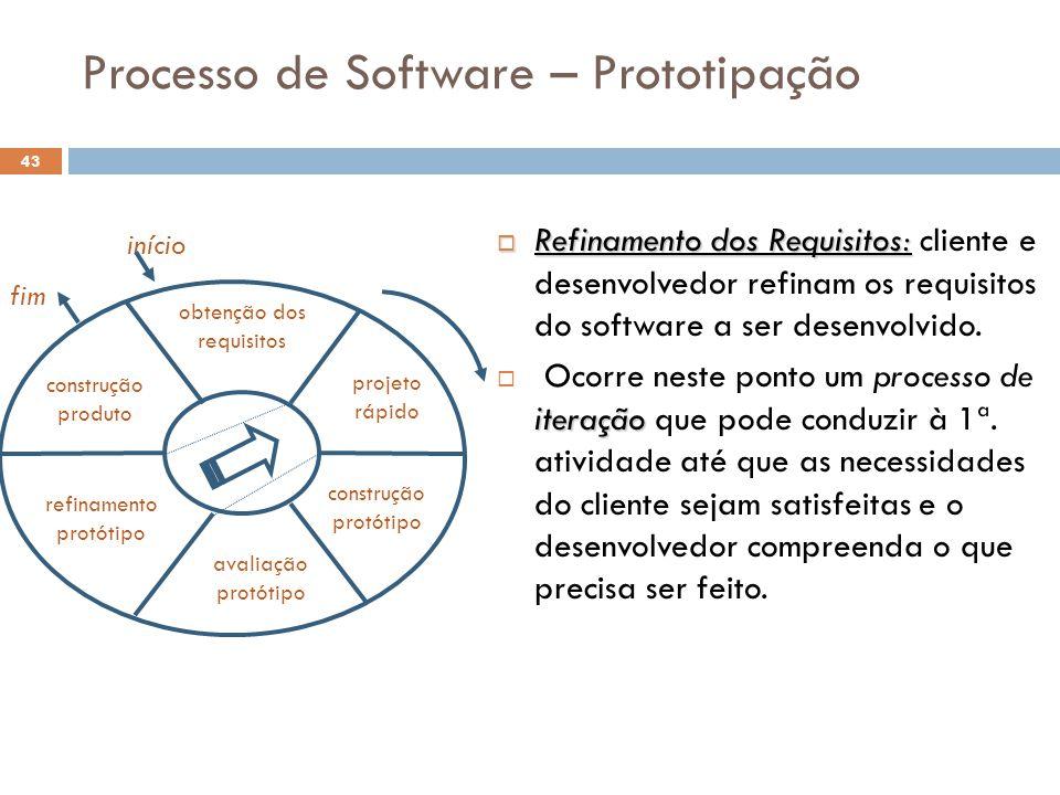 Processo de Software – Prototipação